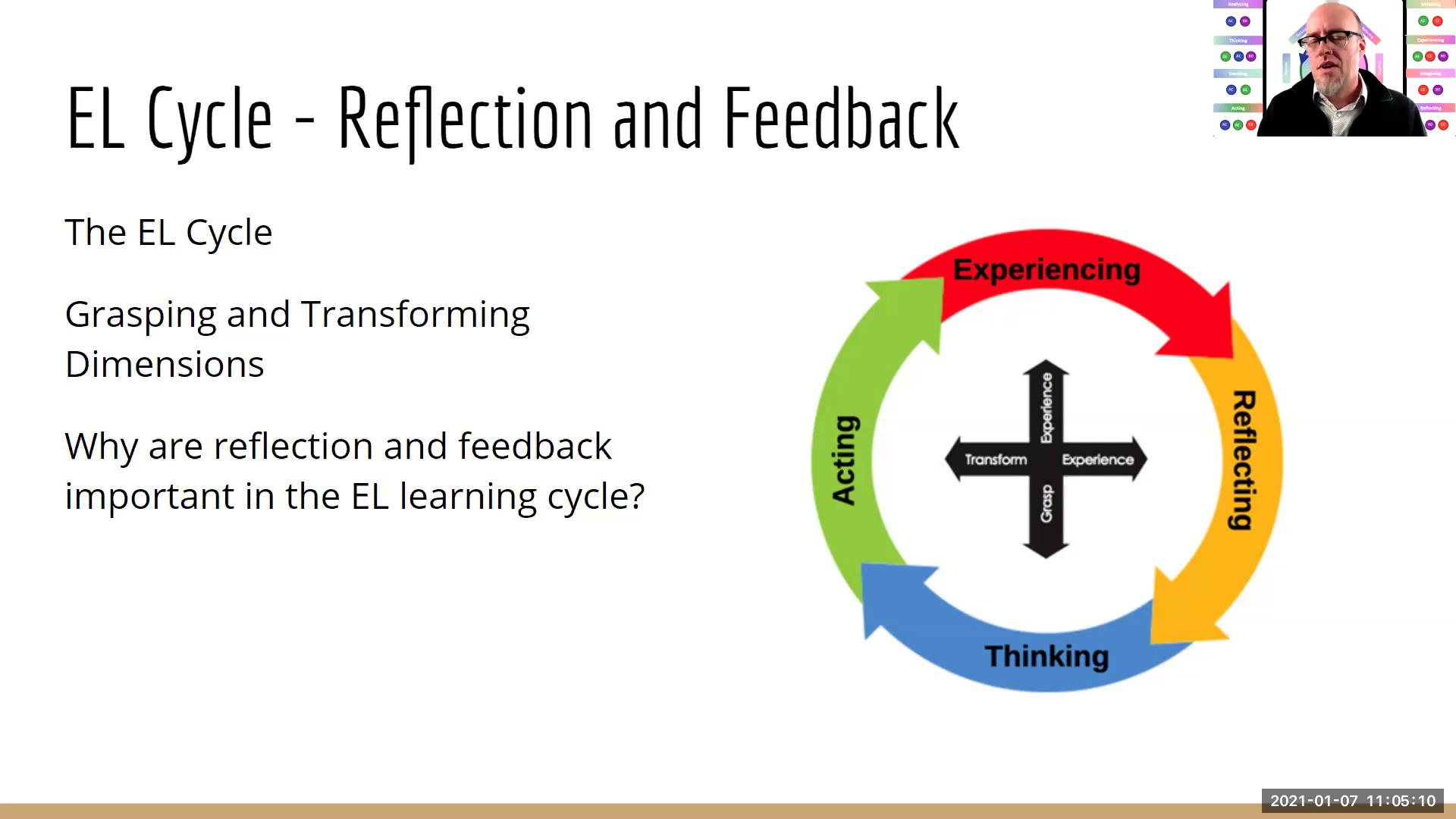 Intentional Reflection and Impactful Feedback